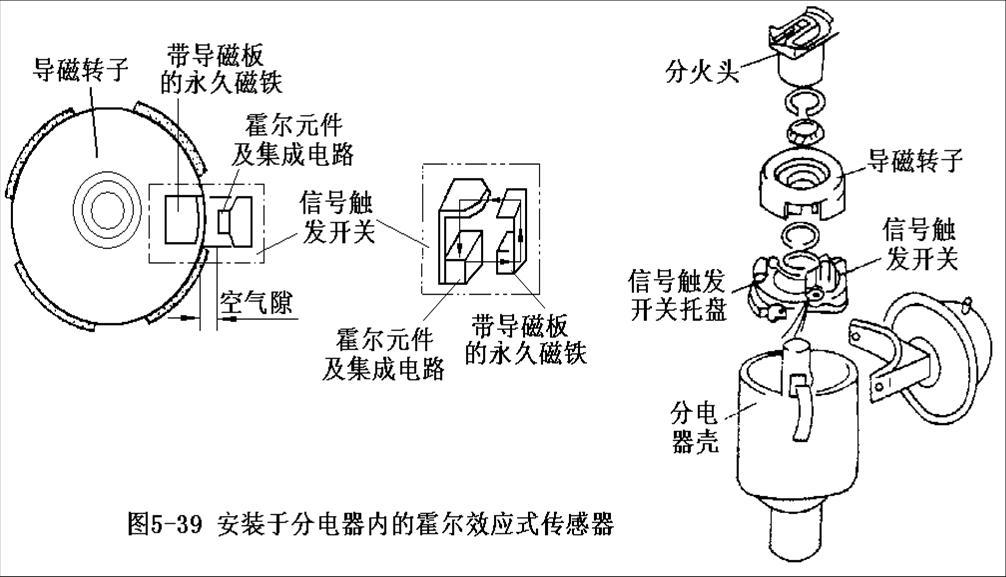 光电式转速传感器转换电路图